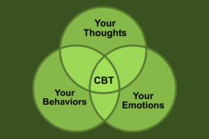 kognitivno-bihejvioralna-terapija